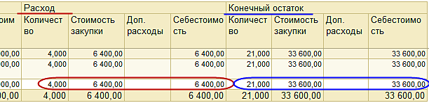 1с 8.2 ут11